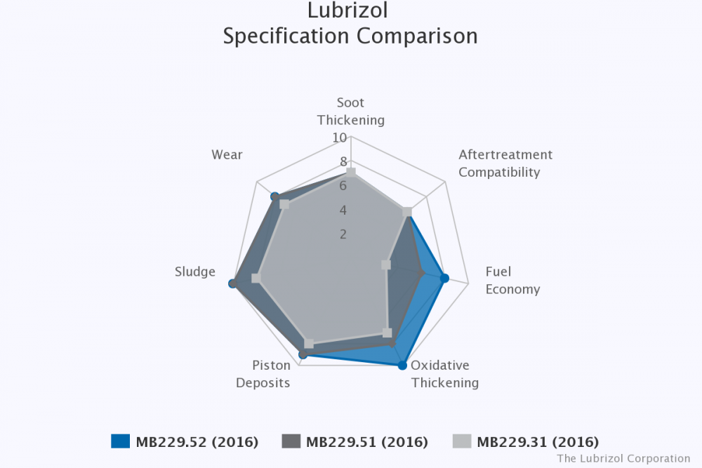MB229.31_MB229.51_MB229.52_comparison.thumb.png.3c9f546016e2a4c2ac7336017f82ecea.png